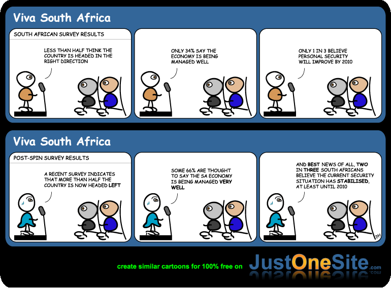 SA survey results cartoon