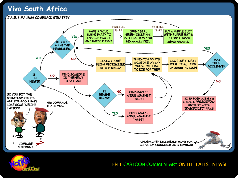 julius malema strategy coaching cartoon