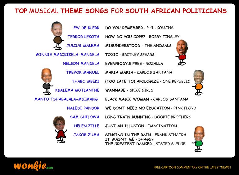theme songs cartoon