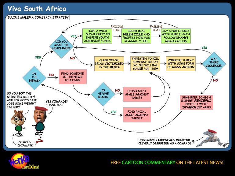 julius malema strategy coaching cartoon